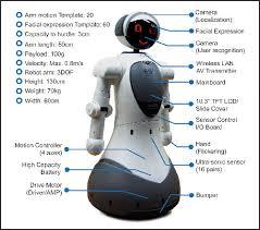 designing robot